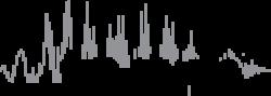 FM Studio Logo